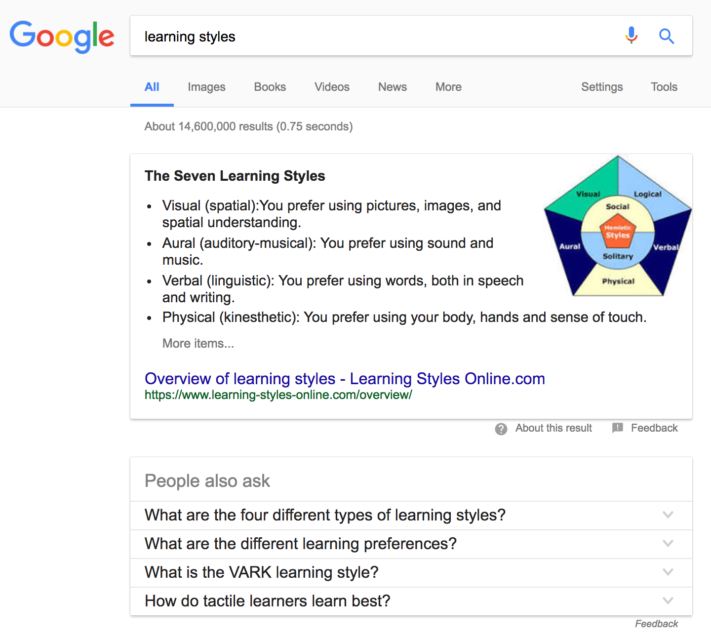 learning theories acrlog 2 screenshot of a google search results page for learning styles